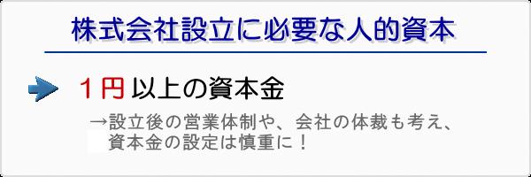 株式会社設立には、少なくとも10万円程度の資本金が望ましいと言えるでしょう。