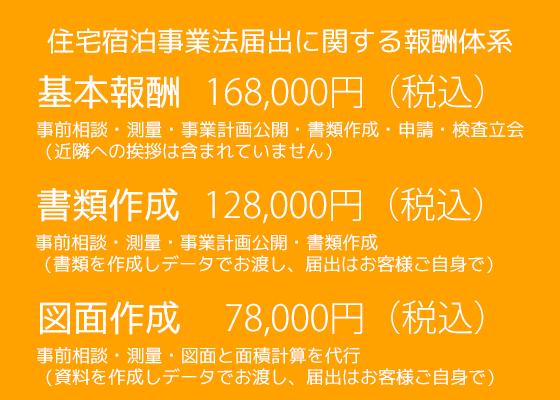 住宅宿泊事業法届出に関する報酬体系/基本報酬168,000円(税込)/事前相談・測量・事業計画公開・書類作成・申請・検査立会(近隣への挨拶は含まれていません)