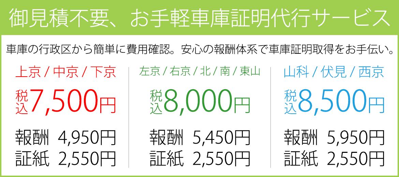 京都市内の車庫証明を明朗価格で代行します!